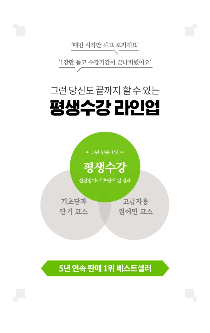 5년 연속 1위 평생수강 실전영어 + 기초영어 전 강좌