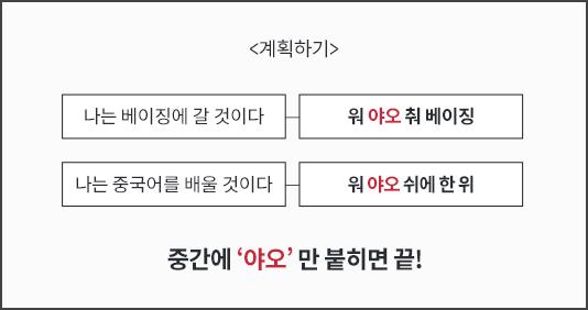 중간에 '야오'만 붙히면 끝!
