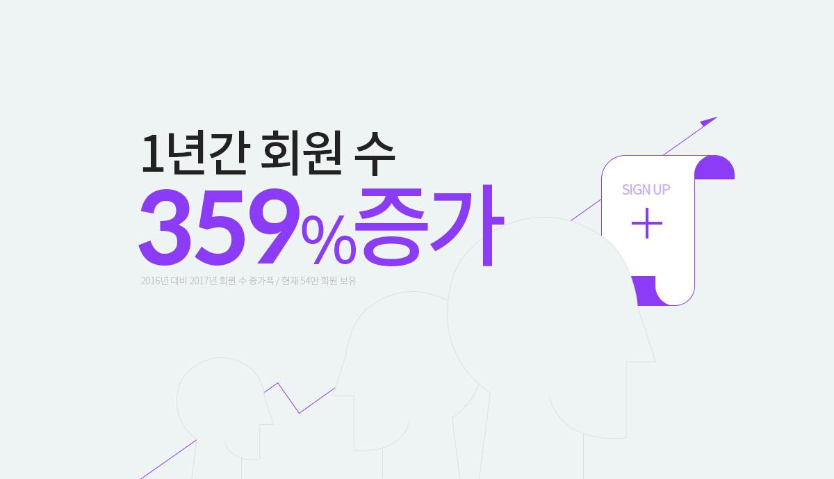 1년간 회원수 359% 증가