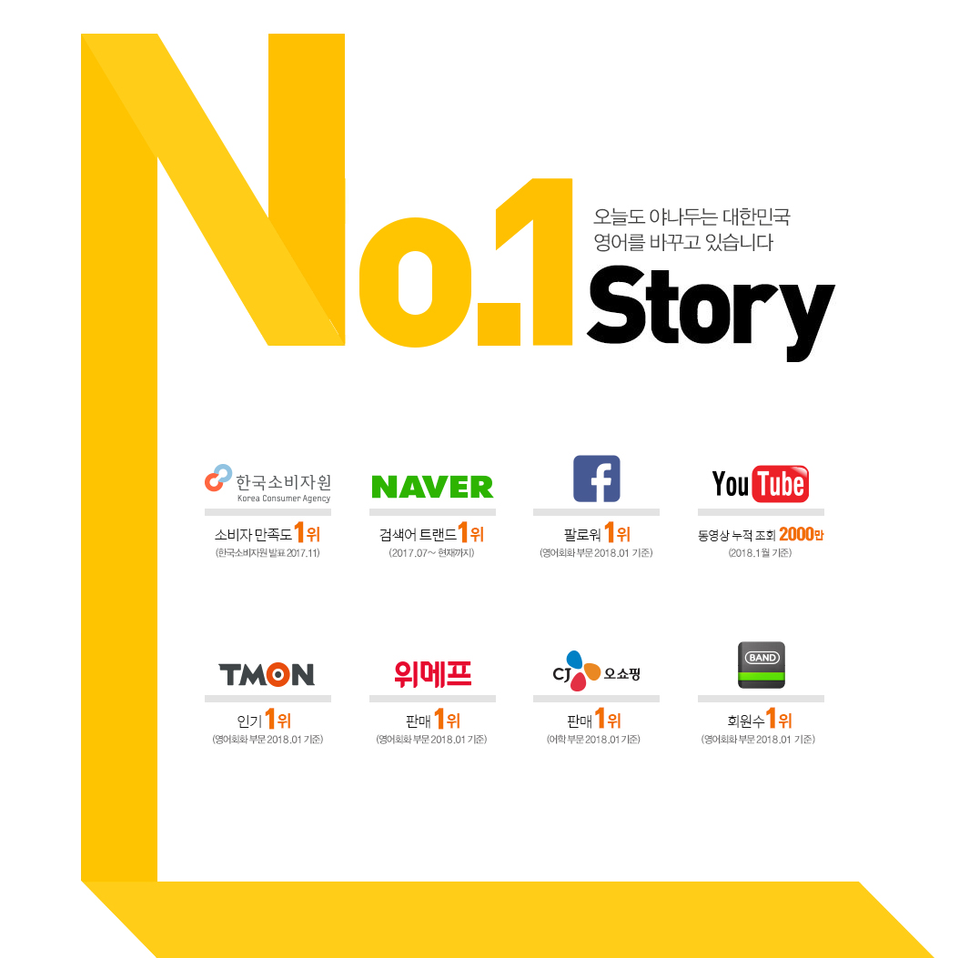 No.1 STORY 오늘도 야나두는 대한민국 영어를 바꾹도 있습니다